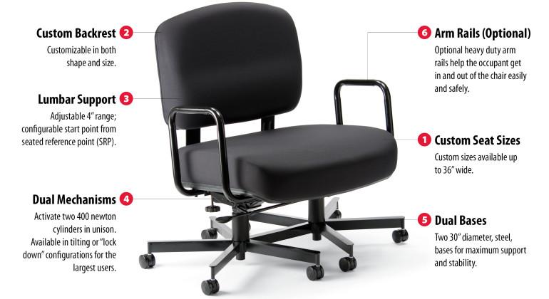 sitmatic | bariatric chair