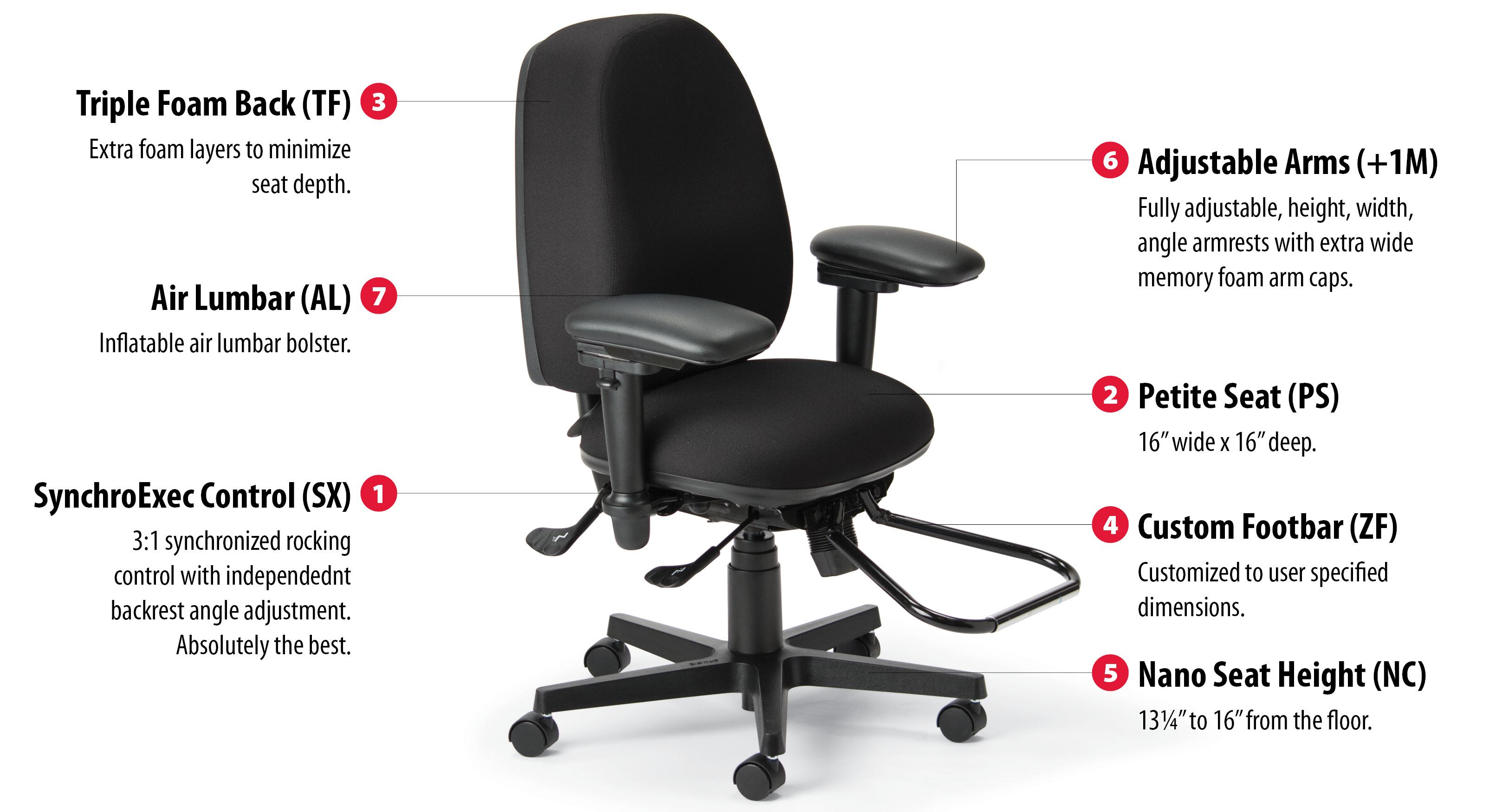 Little Person Chair – sitmatic.com